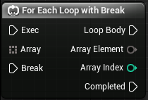 For each loop with break