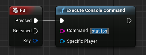 Executing the stat fps console command