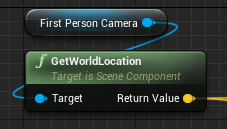 Getting the world location of the first person camera