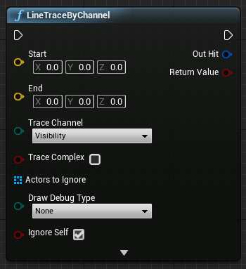 Calculate a line trace by trace channel
